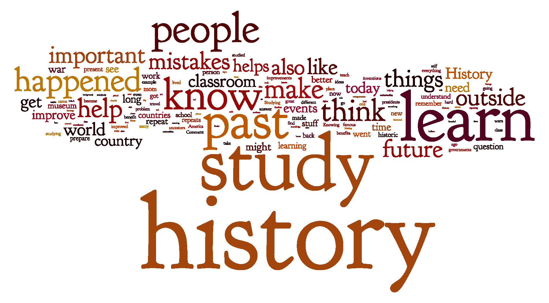 Uganda UNEB UCE History Past Question papers [PDF]